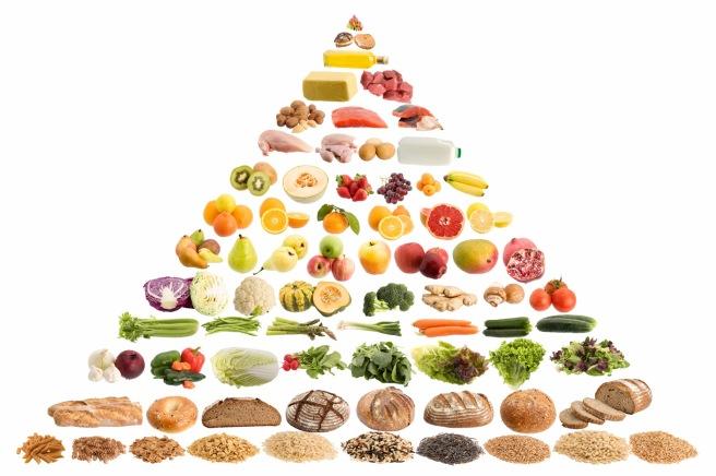 food-pyramid3