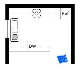 266xNxu_shaped_kitchen_single_width_peninsula.jpg.pagespeed.ic.X-5kANMYD8