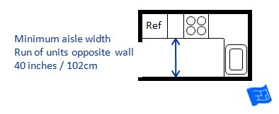 394xNxkitchen_dimensions_aisle_width_run_of_units_opposite_wall.jpg.pagespeed.ic.XpJMhwYMys